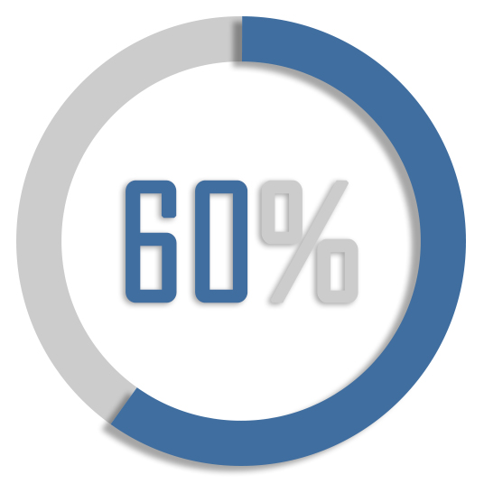 60 percent pie chart symbol. Percentage vector infographics. Circle diagram sign isolated on dotted background